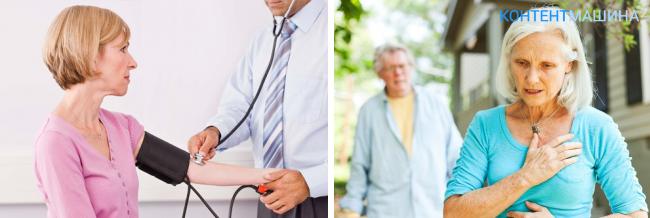 Симптомы и признаки сердечной недостаточности у женщин