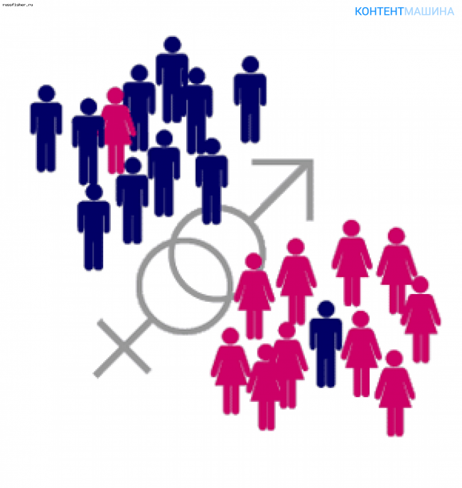 gender socialization as a female This paper describes patterns of gender socialization among youth in india and evaluates how these patterns are associated with their mental health female youth expressed more gender-egalitarian attitudes than male youth but reported greater restrictions to their independence than male youth.